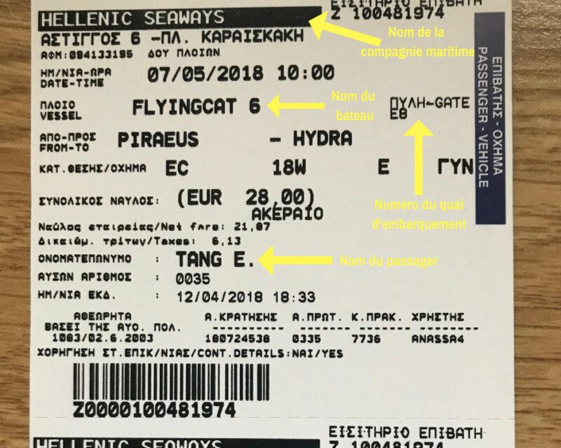 Comprendre un billet de ferry - ferry grece - réserver ferry grece