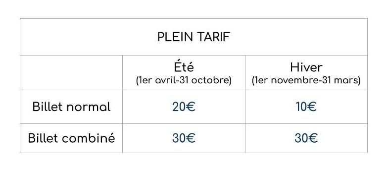 Récapitulatifs des billets plein tarif pour l'Acropole d'Athènes