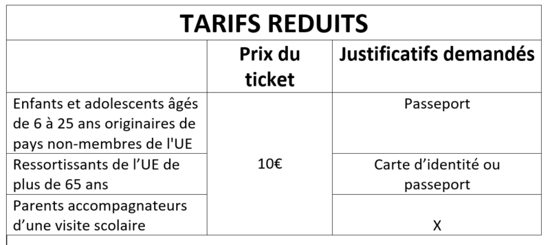 Tarifs Acropole : les tarifs réduits de l'Acropole