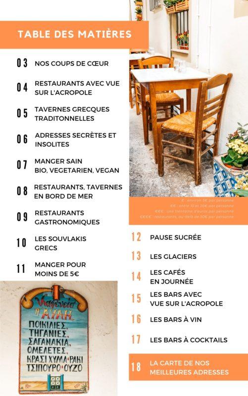 table des matieres nos tops a athenes meilleurs restaurants, cafés, bars à Athènes